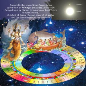 Nakshatras-Lunar Mansions – Circle of Divine Astrology